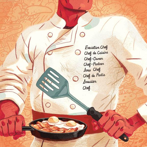 chef tournant küchenbrigade