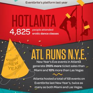 AtlantaInfographic