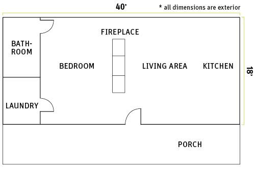 Small Homes are the Next Big Thing Atlanta Magazine – Custom Homes By Jeff Floor Plans