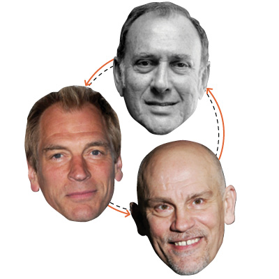 What connects John Malkovich, Julian Sands, and Harold Pinter?