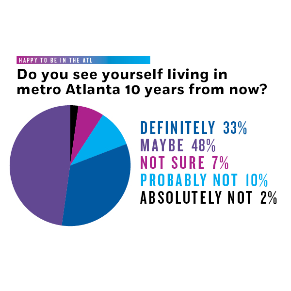 """atlanta dating over A frequently cited plus of atlanta's dating scene is diversity """"since atlanta attracts lots of different types of people from all over the place."""